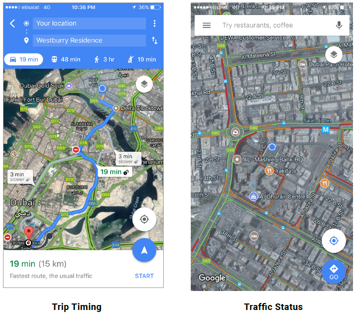 The app calculates the time remaining and based on the mode of transport selected and traffic situation, it predicts the Estimated Time of Arrival (ETA)