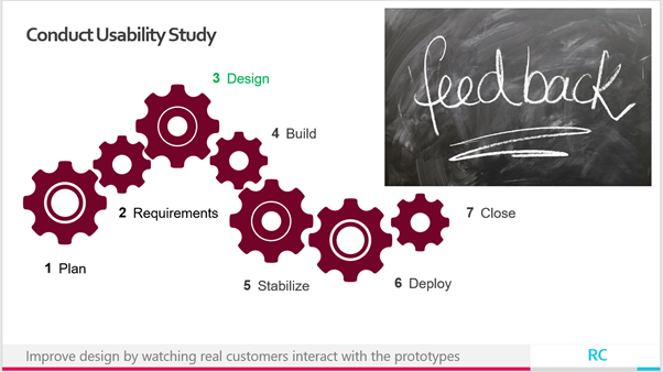 Improve design by watching real customers interact with the prototypes