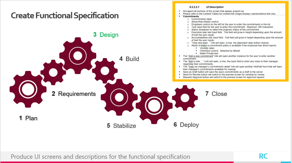 Produce UI screens and descriptions for the functional specification