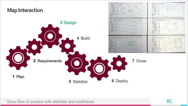 Show flow of screens with sketches and wireframes