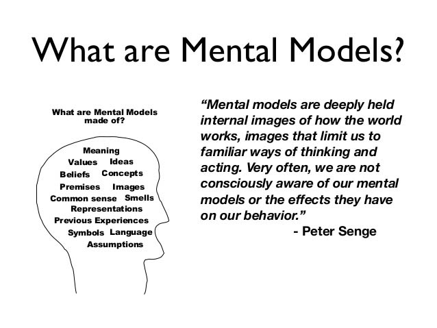 Mental models are deeply held internal images of how the world works